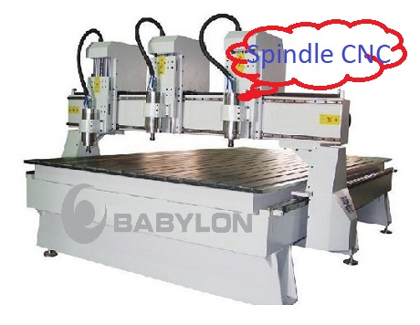 spindle cnc